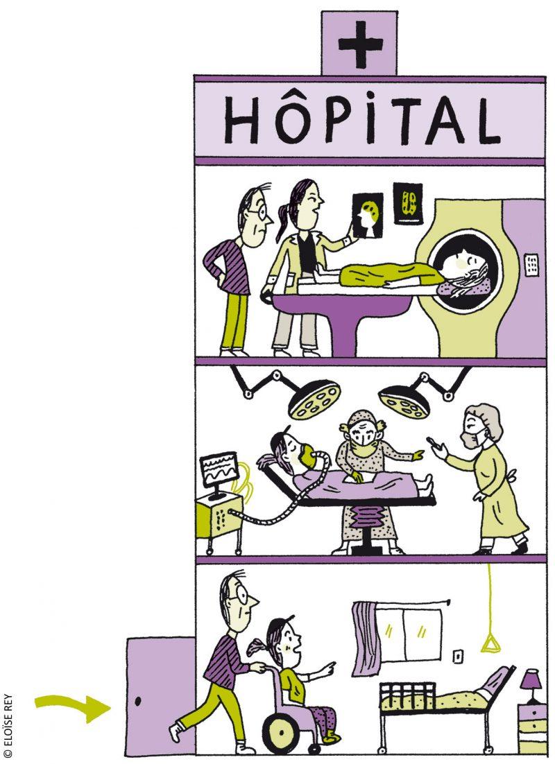 Représentation de l'hôpital